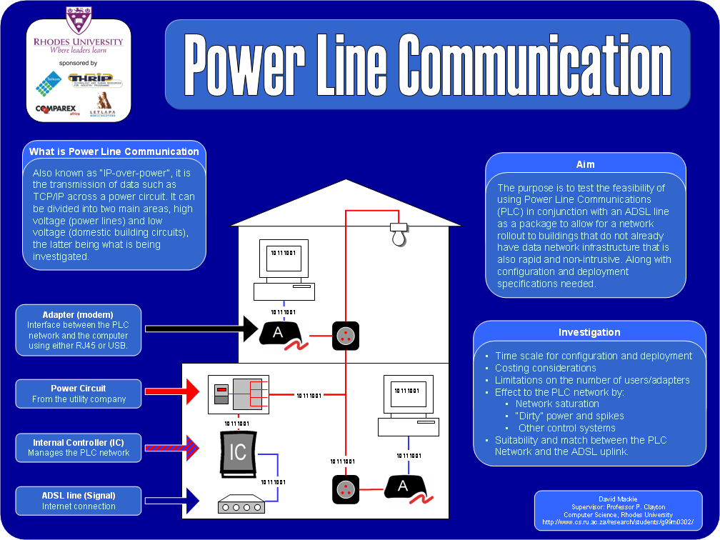 usage policy of hotline communications As described in the access control policy document 9 incident response 91 incident response policy and procedures.